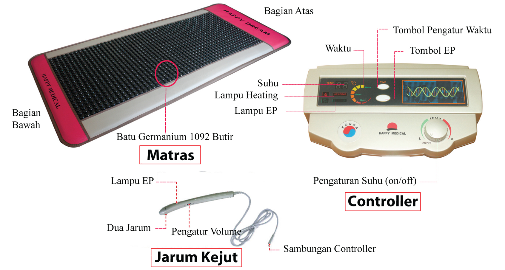 Manual Matras RED_102&205
